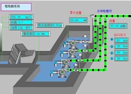 两台污水泵自动轮换电路图